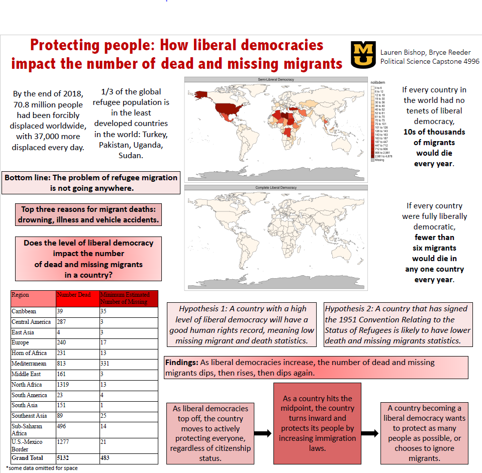"""Lauren Bishop - """"Protecting people:  How liberal democracies impact the number of dead and missing migrants"""""""