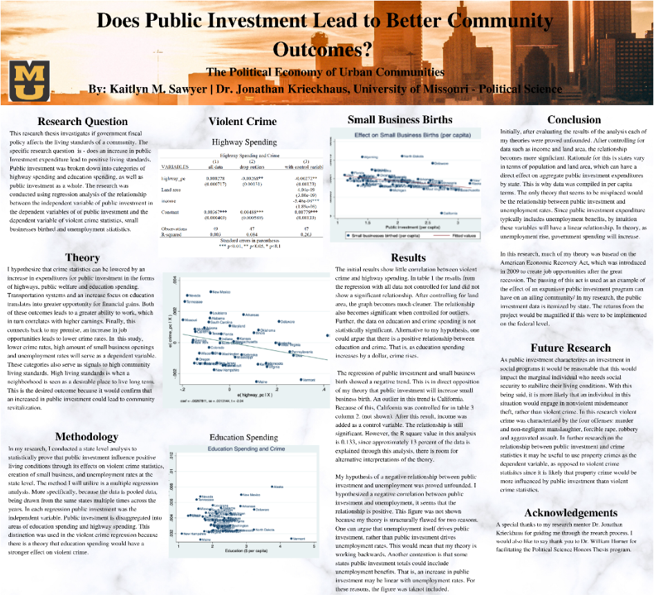 """Kaitlyn Sawyer - """"Does public investment lead to better community outcomes?"""""""